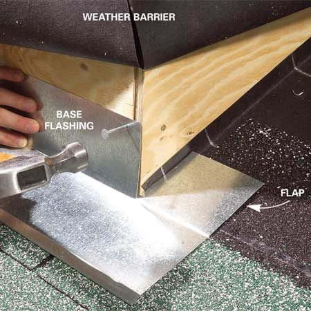 <b>Photo 1: Bend a flap down</b></br> Run the base flashing 4 to 5 in. beyond the dormer and cut the top section along the dormer edge. Bend the flap down and nail along the top edge.