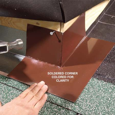 <b>Soldered corner</b></br> Lay soldered corner flashing around the corner and over the base flashing. Nail the flashing to the dormer near the top edge and continue with the shingles and step flashing.