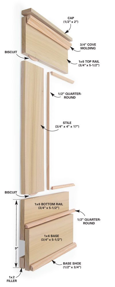 Wainscoting Panel Plans