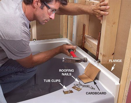 <b>Photo 8: Fasten the tub to the studs</b></br> Fasten the tub to the studs. Shim gaps between the studs and the flange to avoid stressing the rim. Protect the tub with heavy cardboard as you nail