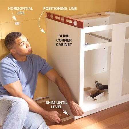 Installing Kitchen Cabinets The Family Handyman - How to install kitchen base cabinets