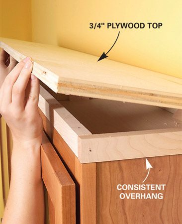 <b>Photo 4: Cut the top</b></br> Measure and cut the top from 3/4-in. plywood, overhanging 1-1/2 in. on the front and each side.