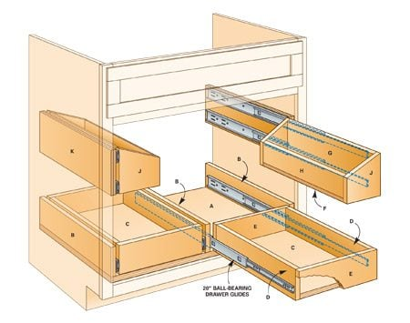 <b>Figure A: Sink cabinet tray detail </b></br> <p>Sink cabinet tray detail<br/> See the Materials & Cutting Lists in the Additional Information section below for measurements</p>