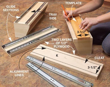 <b>Photo 10: Mount the glides</b></br> Cut a 3-1/2-in.-wide template, center it on the cleats and the tall side of each tray and trace the edges. Center the mounting holes of the glides on these lines and screw them to the cleats (outer sections) tray sides (inner sections).