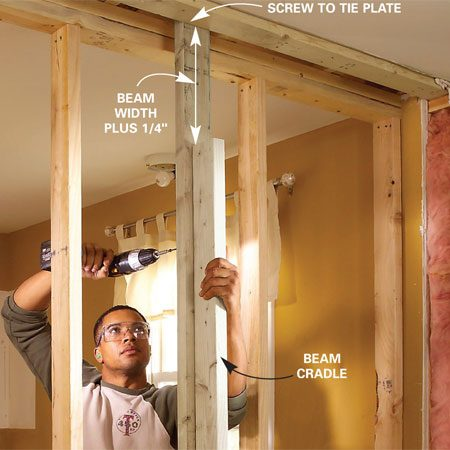 Make beam cradles to hold the weight when you install the load bearing beam.