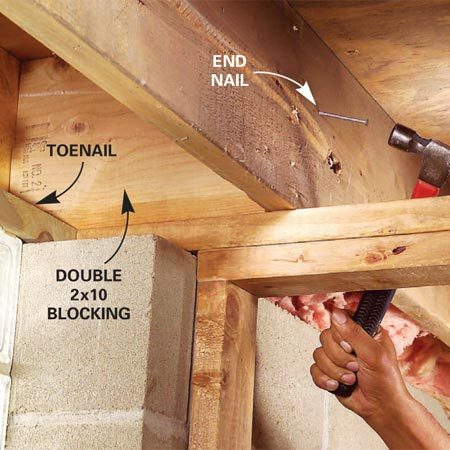 <b>Photo 12: Install the blocking under the beam ends. </b></br> <p>Cut blocking to fit between the floor joists directly under the trimmers at the beam ends. Toenail and end-nail the blocks to the surrounding framing.</p>