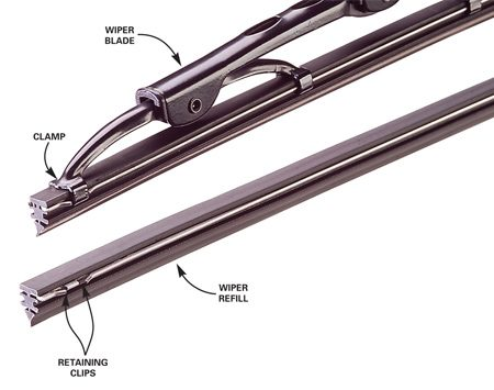 <b>Wiper blade and refill</b></br> Purchase refills to replace worn rubber part of wiper blades. You don't have to buy the entire blade.
