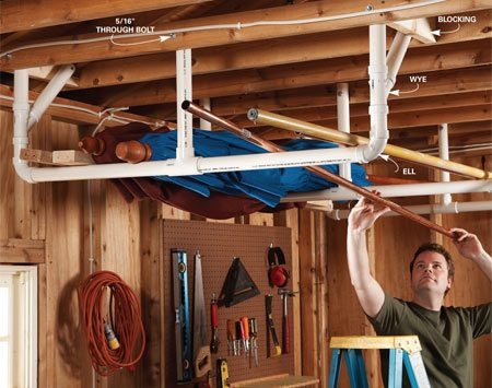 """<b>Construct a PVC pipe rack</b></br> Stow bulky items overhead by cementing together a simple rack from 2-in. PVC pipes and fittings. Bolt the straight pipe to the ceiling joists to support heavy loads, and screw the angled pieces from the """"wye"""" connectors into the cross brace to stabilize the whole rack. The PVC's smooth surface makes for easy loading and unloading."""