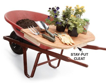 <b>Plywood shelf creates a stable surface</b></br> Cut a piece of plywood roughly to the shape of your wheelbarrow's back end and screw a few wood cleats along the sides to keep it from slipping off while you wheel. Now you'll have both soil and a potting surface right at hand when you take the wheelbarrow to the garden.