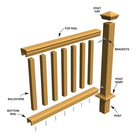 This shows how a typical railing is assembled.