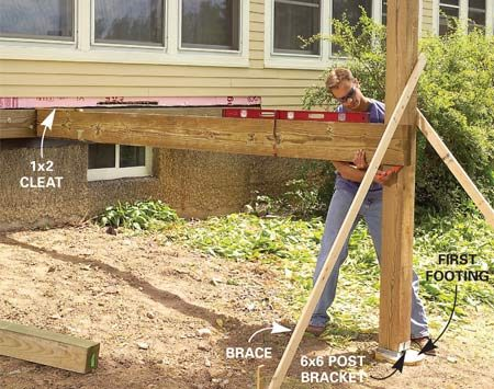 <b>Photo 2: Pour the footings and set the posts</b></br> Lay out the post positions with string lines and pour the footings. Anchor and brace the posts. Screw a cleat to one end of an uncut joist, lay it on the ledger, level it, and mark the top and bottom joist heights onto each post.