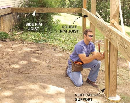 <b>Photo 3: Nail up the rim joists</b></br> Nail the double rim joist and the side rim joists to the posts. Then cut and nail 2x6 vertical supports below the outer rim (see Figure A).