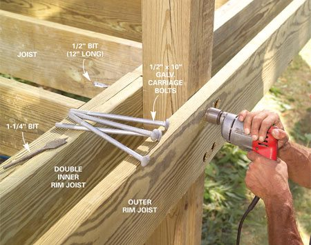 <b>Photo 4: Hang the regular joists and bolt the rims</b></br> Nail up the joists using joist hangers. Then tack the outer rim joist even with the inner rim joist and drill a recess and a clearance hole for the 1/2-in. x 10-in. galvanized carriage bolts. Insert and tighten the bolts.