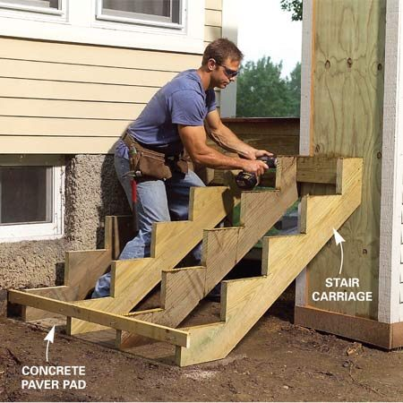 <b>Photo 17: Assemble the stairway</b></br> Cut your stair carriages from 2x12 treated wood, making sure the span between the carriages is no more than 16 in. Position the end carriage on the column so it aligns with the deck joist on the opposite side of the column. See Figure D for details.