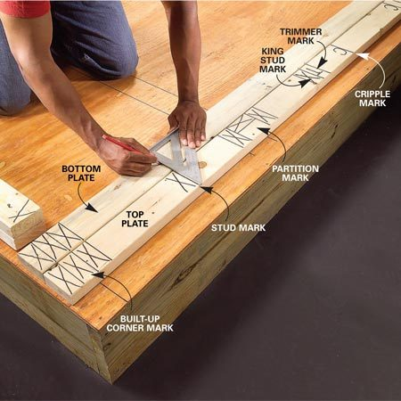 Wall Framing Tips For New Construction The Family Handyman