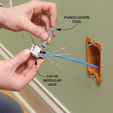 """<b>Photo 11: Punch down the wires</b></br> Run a Cat-5e cable  from the distribution  hub to a low-voltage  remodeling box located in  the wall behind your  audio source. Strip the  sheathing and punch the  wires down into the terminals  of a Cat-5e module jack. Use the """"A"""" wiring  pattern. Snap the jack  into a cover plate and  screw the plate to the  box."""