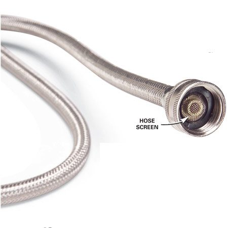 <b>Washer supply hose</b></br> Check your washer supply hoses, too. Some contain screens that can be removed and cleaned just like inlet screens.