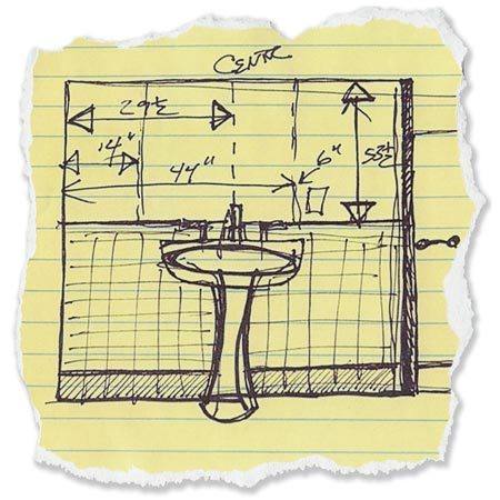 <b>Figure A: Wall dimensions</b></br> Begin by sketching the wall behind your sink. Record the dimensions of the space available and the locations of studs and other obstacles.