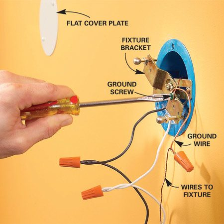 <b>Photo 10: Wire the sconce lights</b></br> Screw the fixture-mounting bracket to the box. Wrap the ground wire around the grounding screw and tighten it. Then connect the wires as shown and mount the sconces.
