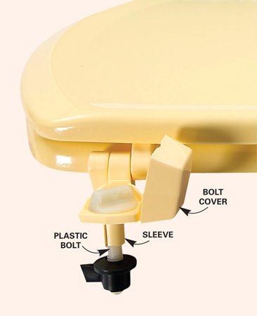 Anti-slip sleeve on bolt