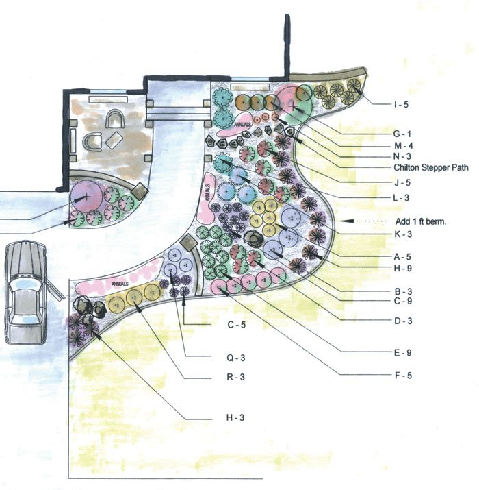 Professional site plan