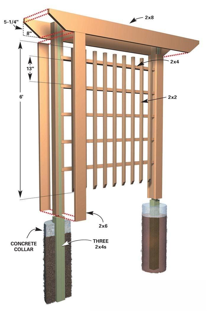 Figure A: Trellis/Arbor Details