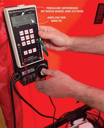 <b>Photo 4: Measuring pressure difference</b></br> The gauge shows the pressure difference between the inside and the outside and the airflow per minute. From these, the auditor calculates the leakage rate.