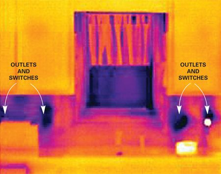 <b>Outlets and switches test results</b></br> Electrical outlets and switches typically leak, but this is excessive. This kitchen wall feels cold and drafty in the winter.