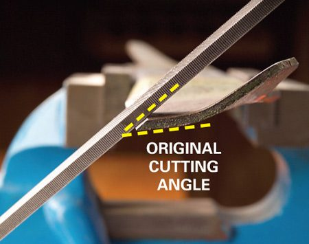 <b>Proper filing angle</b><br/>Original cutting angle