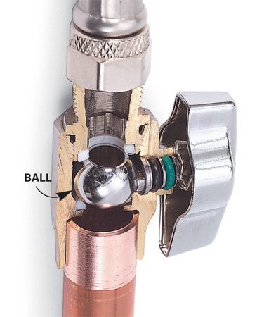 <b>Cutaway of ball valve</b></br> A ball valve has a hole in the ball, which completely opens or closes with 1/4 turn.