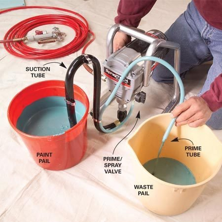 "<b>Photo 1: Prime the pump</b></br> <p>Place the  smaller prime   tube in a waste  pail   and the suction  tube in the   bucket of  strained paint.   Turn the  prime/spray valve   to ""prime.""  Switch on the   pump. Turn the  pressure   valve up until  the pump   starts. When the  paint   starts flowing  from the   prime tube, move  it into the paint  bucket. </p>"