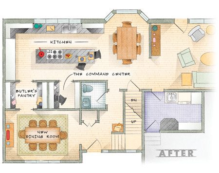 <b>After </b></br> The new kitchen plan.