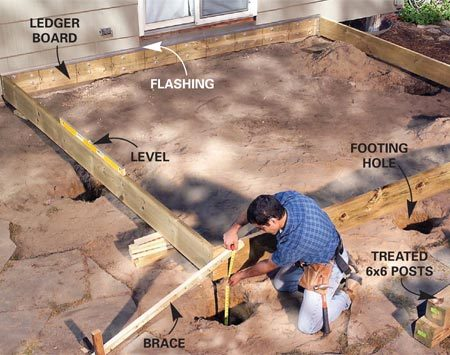 <b>Photo 1: Assemble the perimeter joists</b></br> Bolt the ledger to the house. Then nail the perimeter joists together and level and square the assembly. Measure, cut and set the 6x6 posts.