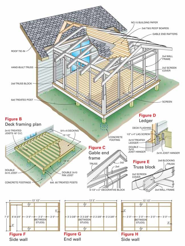 Screen porch construction the family handyman for Patio roof plans