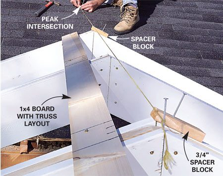 <b>Photo 9: Run a mason's line for the roof tie-in.</b></br> Stretch a mason's line across the peak of the trusses to position the roof tie-in framing. Use 3/4-in.-thick spacer blocks to raise the line to the correct tie-in framing height.