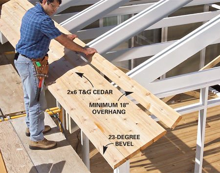 <b>Photo 11: Install the roof boards</b></br> Bevel the first roof board and nail it flush to the end of the trusses. Nail the remaining tongue-and-groove roof boards to the trusses. Cut the last board on each side to fit at the peak.