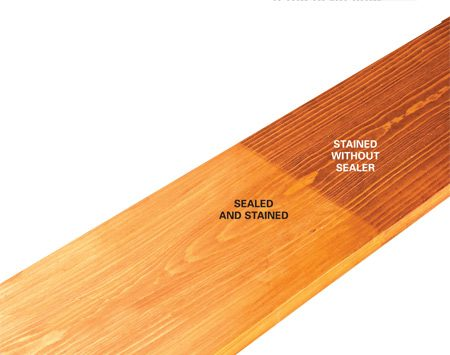 How To Stain Wood Evenly Without Getting Blotches And Dark Spots The Family