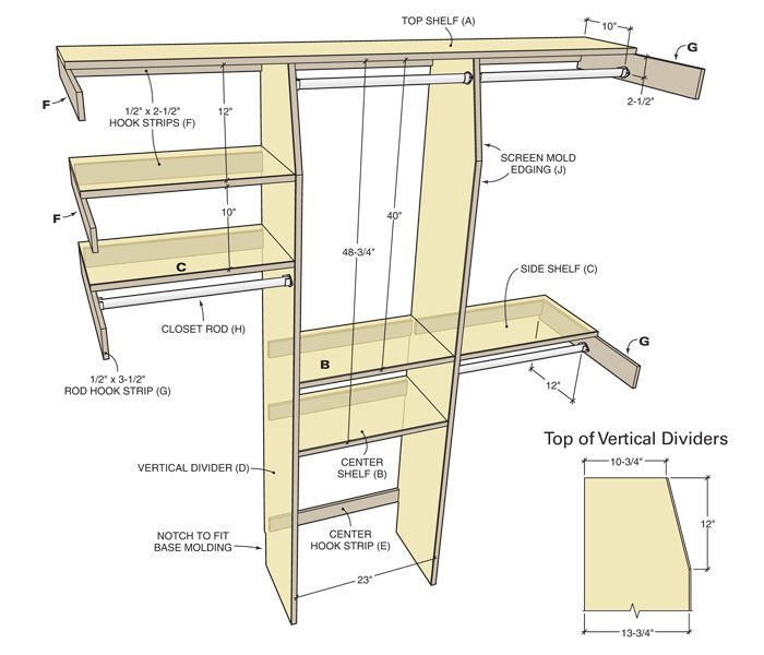 Save. Closet dimensions. Use these dimensions when building the organizer.
