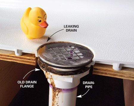<b>Old leaky drain</b></br> An old drain might leak from bad gaskets or cracked joints. Stains will show up on any finished ceiling below.