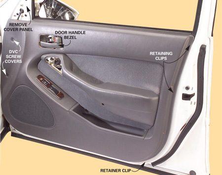 Figure B: Door Panel Fasteners