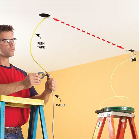 <b>Photo 3: Using a fish tape</b></br> Feed the fish tape from the wall to the ceiling box. Connect the cable to the fish tape and pull it back through the ceiling.