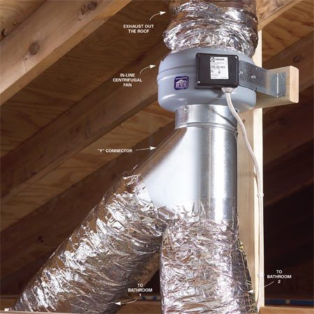 <b>One attic-mounted fan for two bathrooms</b></br> One in-line centrifugal fan can be mounted in the attic to exhaust the moisture from two bathrooms.
