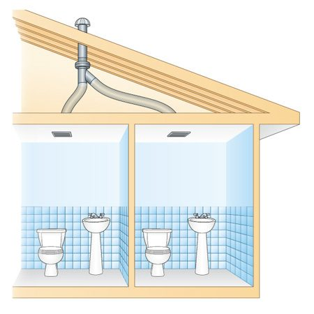 <b>Figure A: Two bathrooms, one roof vent</b></br> Both bathrooms are vented by a single in-line fan that has one exhaust vent running through the roof.