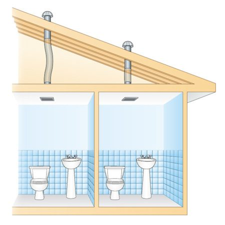 <b>Figure B: Two bathrooms, two roof vents</b></br> Each bathroom has its own exhaust fan; each fan vents separately out the roof.