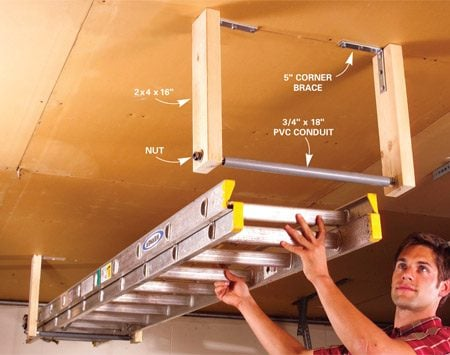 <b>Hang ladders from the ceiling</b></br> Hang ladders from the ceiling so they don't hog prime storage space. The rollers on this simple carriage let you easily slide in one end of the ladder, then the other. The materials you'll need cost about $20 at home centers.