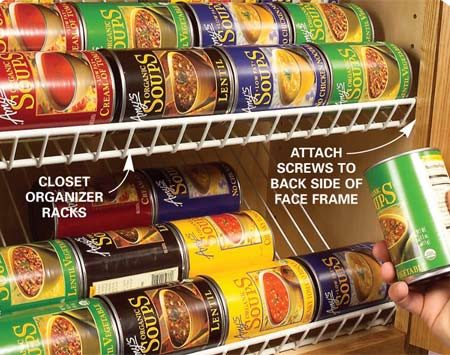 <b>Use wire closet racks in kitchen cabinets</b></br>