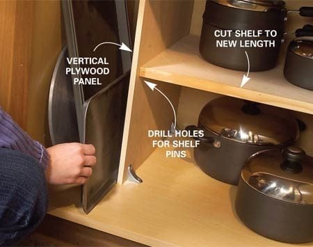 <b>Plywood panels organize pots and pans</b></br>