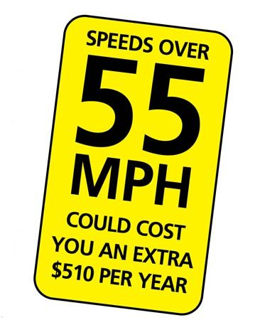 <b>Driving fast costs more</b></br> <p>Yes,  you've heard it   before,  but how   about  some real world   numbers  to   drive  the point   home?  Aerodynamic   drag  is a   minor  concern in   city  driving, but it   really  kills your   gas  mileage at   speeds  over 55   mph.  In fact,   increasing  your   speed  to 65   increases  drag   by  36 percent!   If  you do a lot   of  highway   driving,  getting   to  your   destination   a  few minutes   early  could cost you an extra   $500 to $600  a year. Keep it closer to 55 mph and use your cruise control. It will pay off.</p>