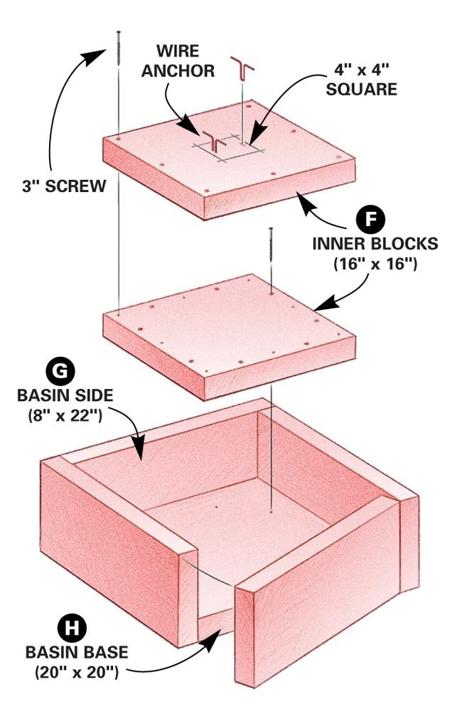 This illustration shows the dimensions for<br/> the foam basin.