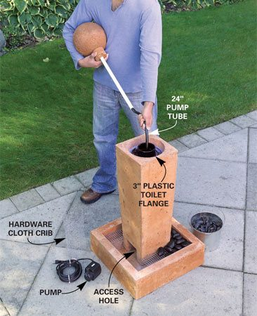 <b>Photo 8: Insert the tube into the column</b></br> Tie the column to the base by joining the anchors with wire. Feed the tube into the column and set the sphere in place. Pull the tube through the access hole and connect the pump. Cover the reservoir with hardware cloth and pebbles.